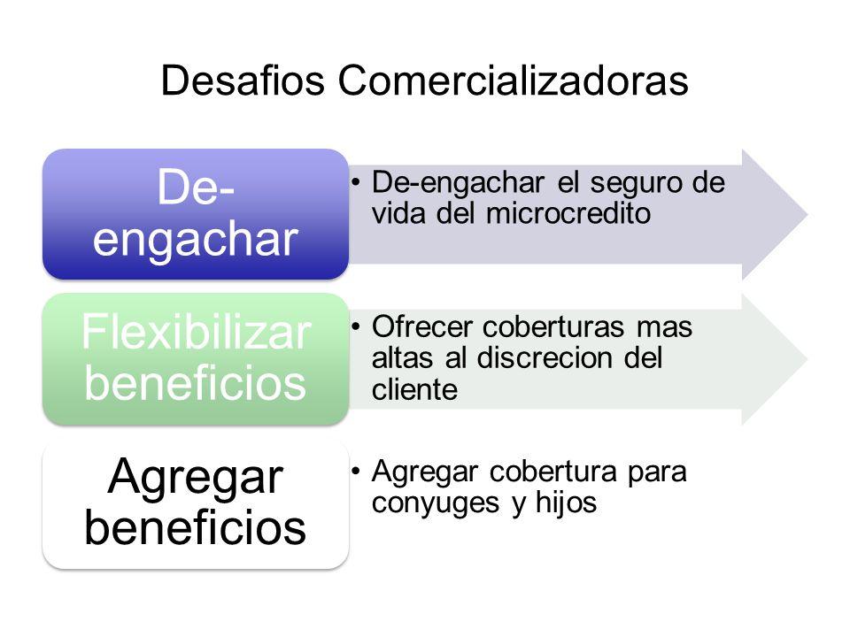 Desafios Comercializadoras De-engachar el seguro de vida del microcredito De- engachar Ofrecer coberturas mas altas al discrecion del cliente Flexibil