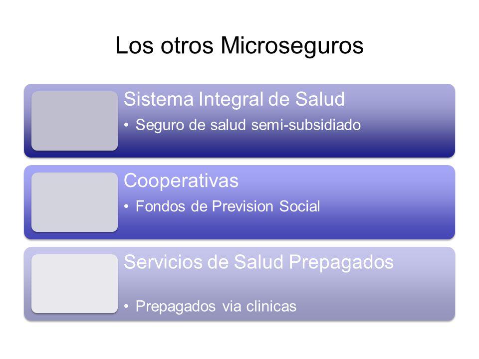 Los otros Microseguros Sistema Integral de Salud Seguro de salud semi-subsidiado Cooperativas Fondos de Prevision Social Servicios de Salud Prepagados