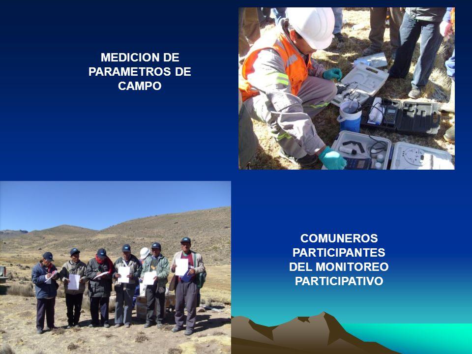 MEDICION DE PARAMETROS DE CAMPO COMUNEROS PARTICIPANTES DEL MONITOREO PARTICIPATIVO