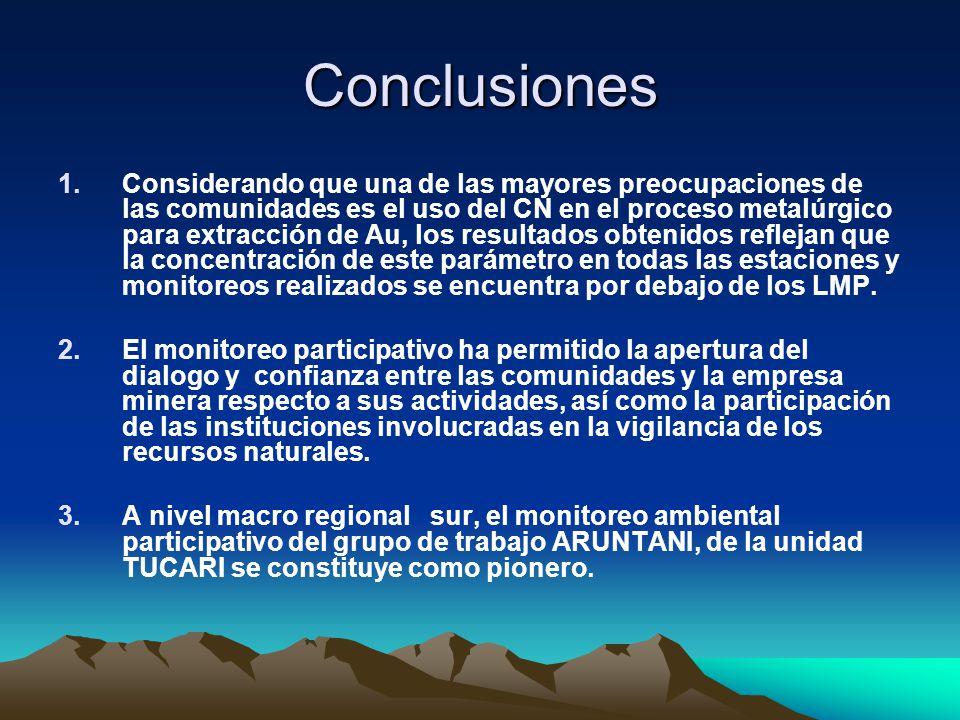 Conclusiones 1.Considerando que una de las mayores preocupaciones de las comunidades es el uso del CN en el proceso metalúrgico para extracción de Au,