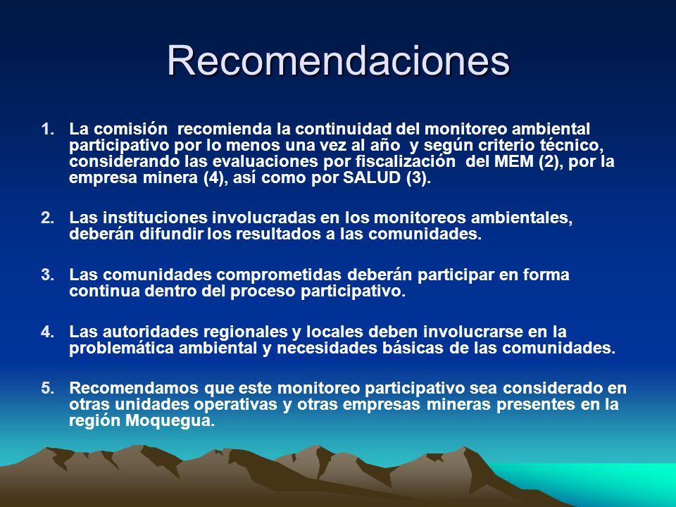 Recomendaciones 1.La comisión recomienda la continuidad del monitoreo ambiental participativo por lo menos una vez al año y según criterio técnico, co
