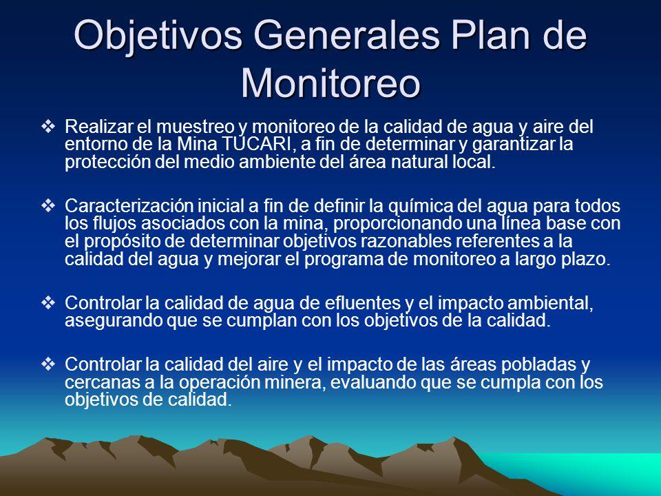 Objetivos Generales Plan de Monitoreo Realizar el muestreo y monitoreo de la calidad de agua y aire del entorno de la Mina TUCARI, a fin de determinar