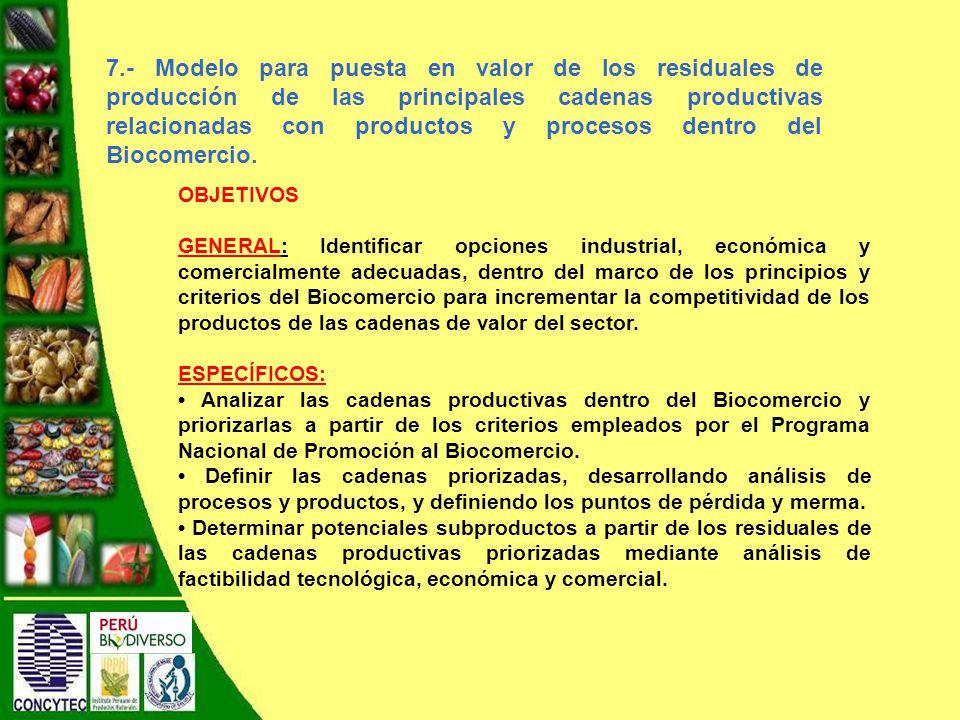 7.- Modelo para puesta en valor de los residuales de producción de las principales cadenas productivas relacionadas con productos y procesos dentro del Biocomercio.