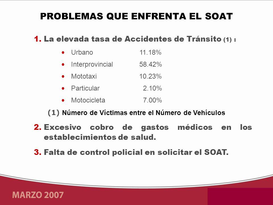1. 1.La elevada tasa de Accidentes de Tránsito (1) : Urbano11.18% Interprovincial58.42% Mototaxi 10.23% Particular 2.10% Motocicleta 7.00% (1) Número