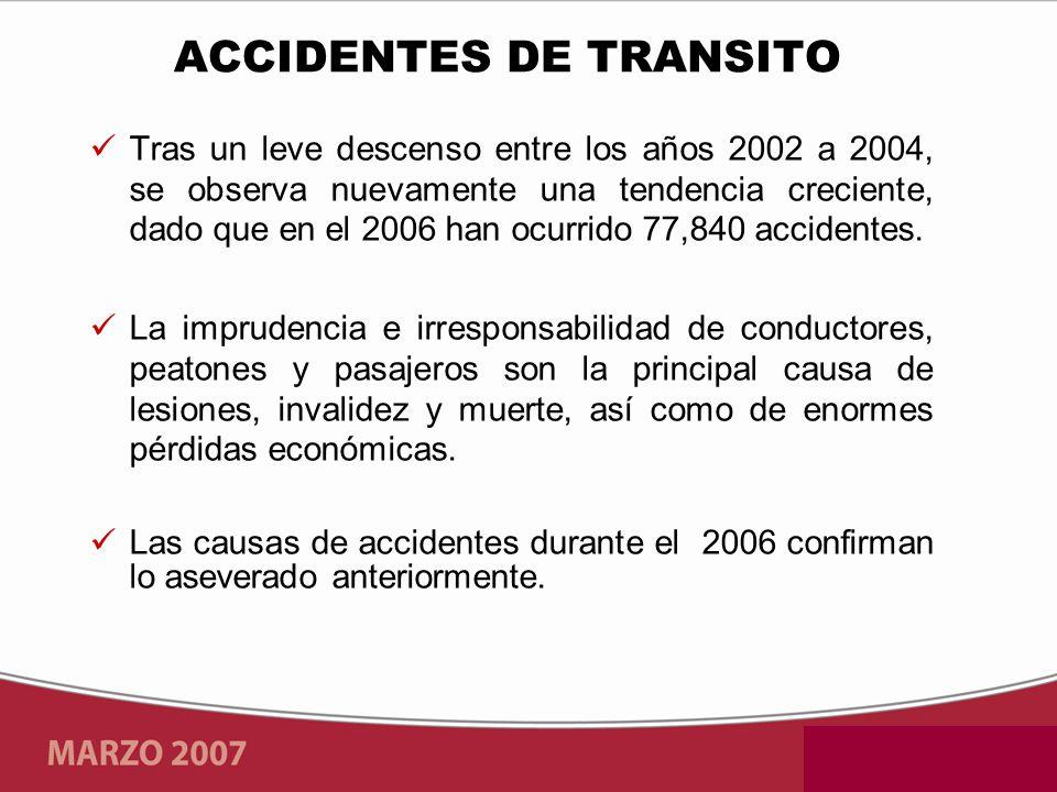 Tras un leve descenso entre los años 2002 a 2004, se observa nuevamente una tendencia creciente, dado que en el 2006 han ocurrido 77,840 accidentes.