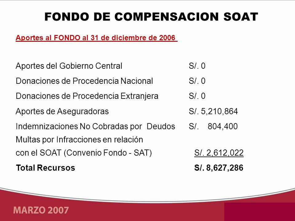 Aportes al FONDO al 31 de diciembre de 2006 Aportes del Gobierno Central S/. 0 Donaciones de Procedencia Nacional S/. 0 Donaciones de Procedencia Extr