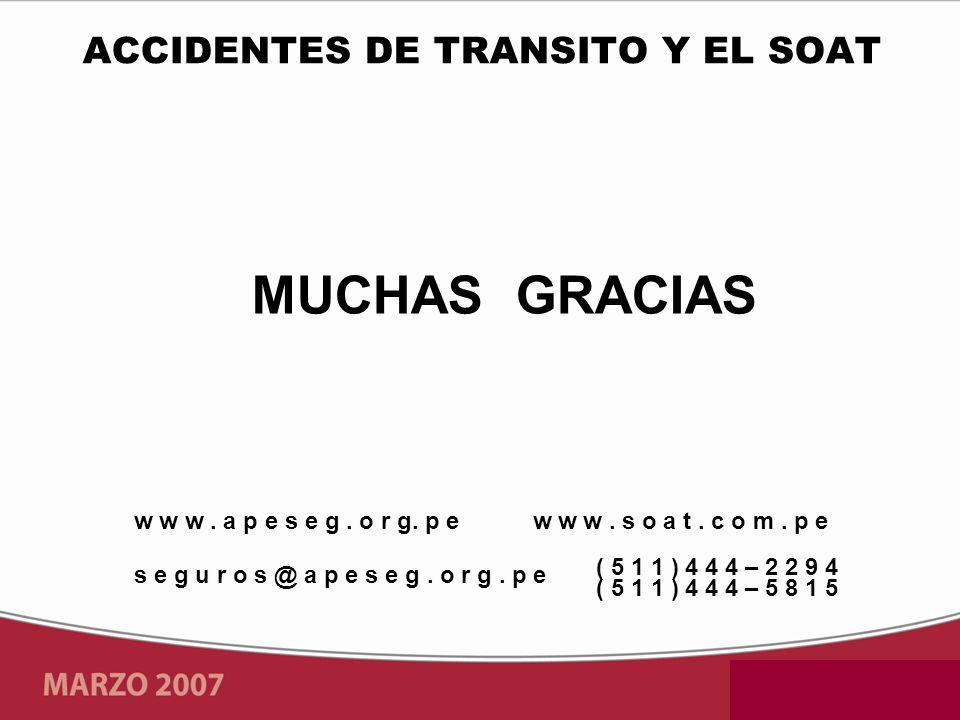 ACCIDENTES DE TRANSITO Y EL SOAT MUCHAS GRACIAS ( 5 1 1 ) 4 4 4 – 2 2 9 4 ( 5 1 1 ) 4 4 4 – 5 8 1 5 w w w. a p e s e g. o r g. p e w w w. s o a t. c o