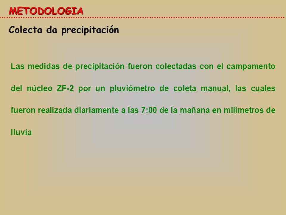 Colecta da precipitación METODOLOGIA Las medidas de precipitación fueron colectadas con el campamento del núcleo ZF-2 por un pluviómetro de coleta manual, las cuales fueron realizada diariamente a las 7:00 de la mañana en milímetros de lluvia