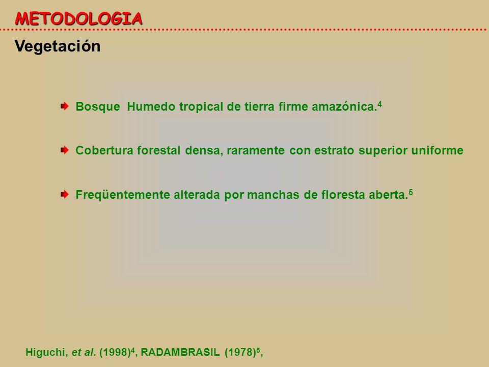 Análisis de Varianza METODOLOGIA Para determinar si existe diferencia significativa entre las clases de diámetro (CD) referente al incremento corrente mensal (ICM) de los árboles, fue realizada el análisis de varianza con un nível de significância al 95 %, Foi usado el programa estadístico de Systat para windows