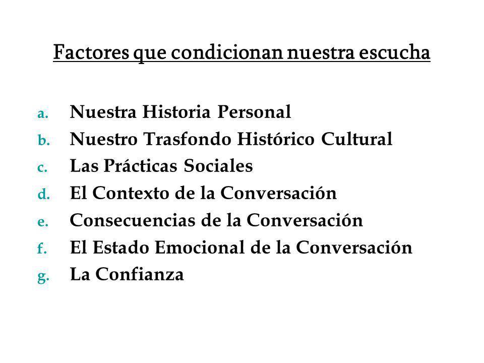 Factores que condicionan nuestra escucha a. Nuestra Historia Personal b. Nuestro Trasfondo Histórico Cultural c. Las Prácticas Sociales d. El Contexto
