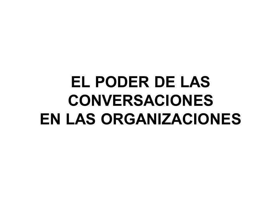 EL PODER DE LAS CONVERSACIONES EN LAS ORGANIZACIONES