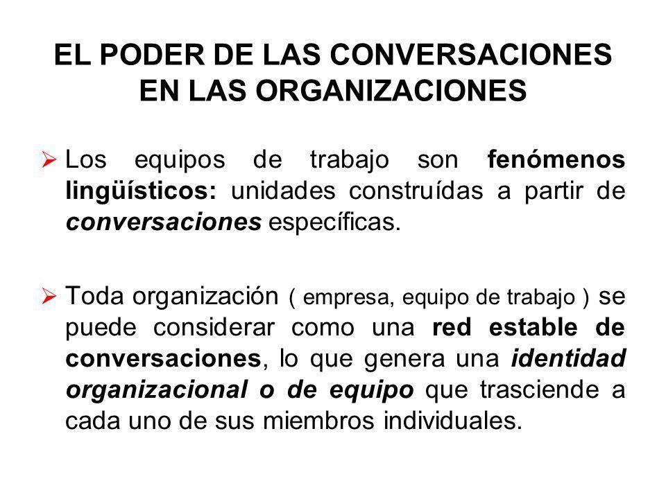 Los equipos de trabajo son fenómenos lingüísticos: unidades construídas a partir de conversaciones específicas. Toda organización ( empresa, equipo de
