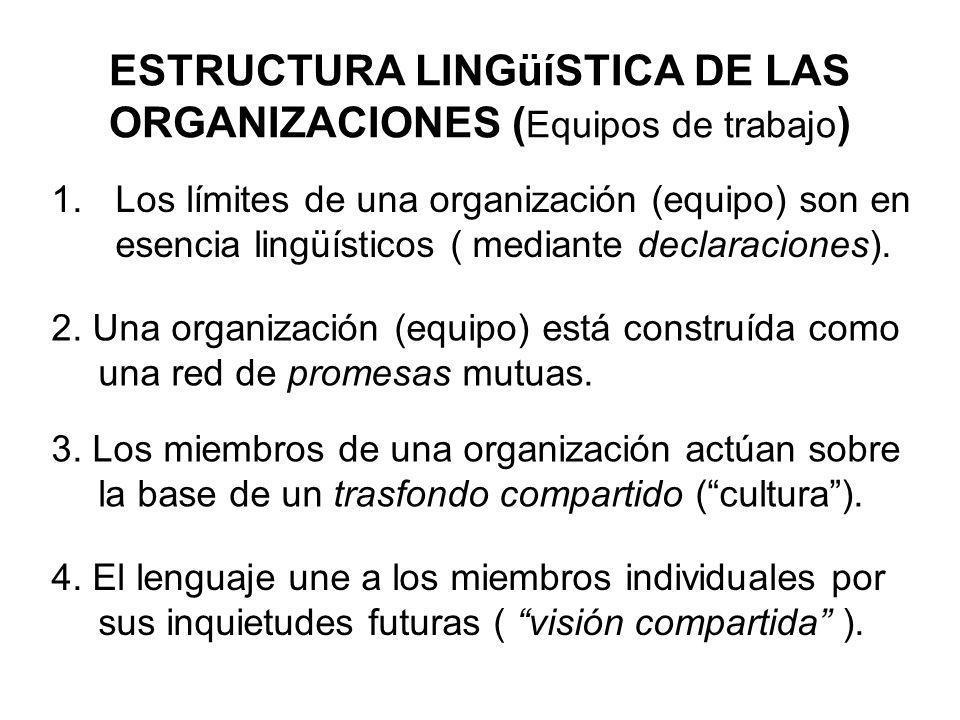 ESTRUCTURA LINGüíSTICA DE LAS ORGANIZACIONES ( Equipos de trabajo ) 1.Los límites de una organización (equipo) son en esencia lingüísticos ( mediante
