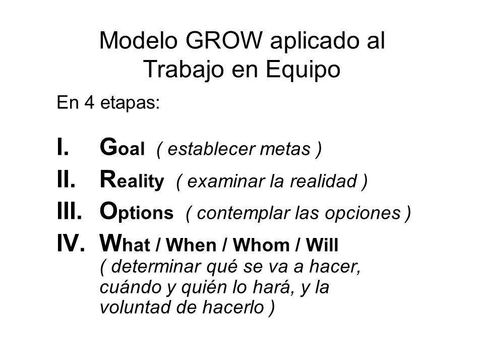 Modelo GROW aplicado al Trabajo en Equipo En 4 etapas: I.G oal ( establecer metas ) II.R eality ( examinar la realidad ) III.O ptions ( contemplar las