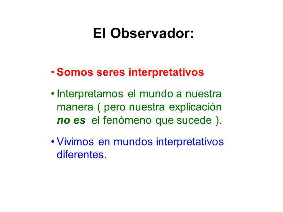 El Observador: Somos seres interpretativos Interpretamos el mundo a nuestra manera ( pero nuestra explicación no es el fenómeno que sucede ). Vivimos