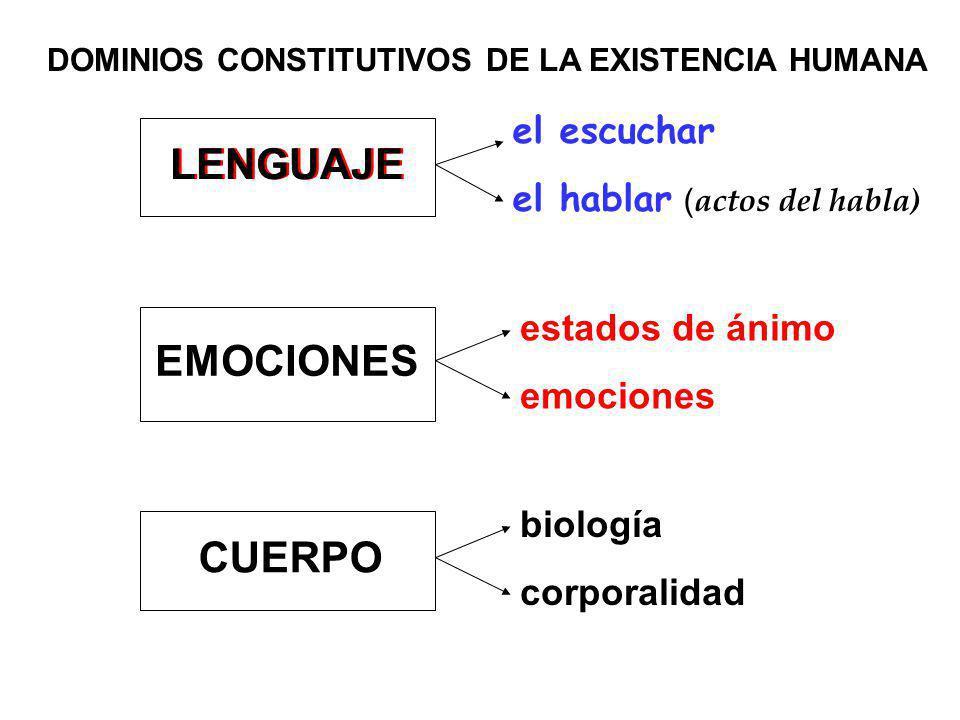 CONVERSACIONES EL PODER DE LAS A