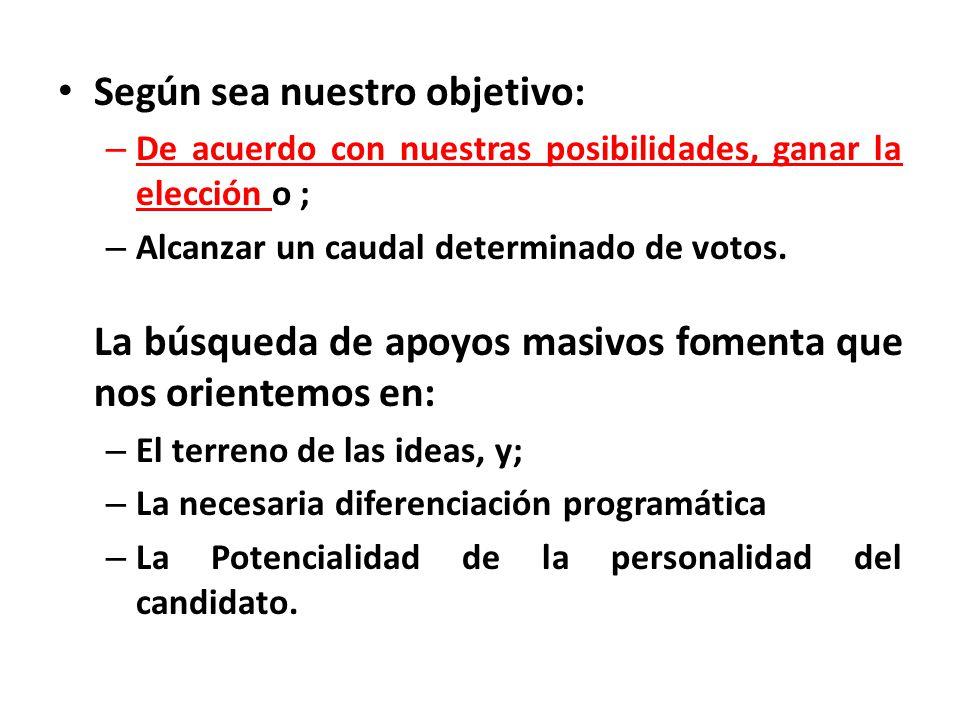 Según sea nuestro objetivo: – De acuerdo con nuestras posibilidades, ganar la elección o ; – Alcanzar un caudal determinado de votos. La búsqueda de a