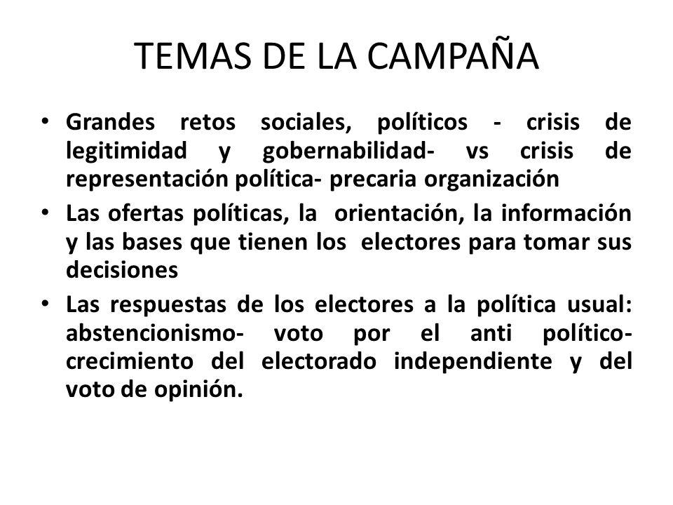 TEMAS DE LA CAMPAÑA Grandes retos sociales, políticos - crisis de legitimidad y gobernabilidad- vs crisis de representación política- precaria organiz