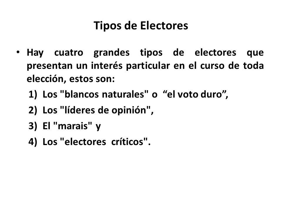 Tipos de Electores Hay cuatro grandes tipos de electores que presentan un interés particular en el curso de toda elección, estos son: 1)Los