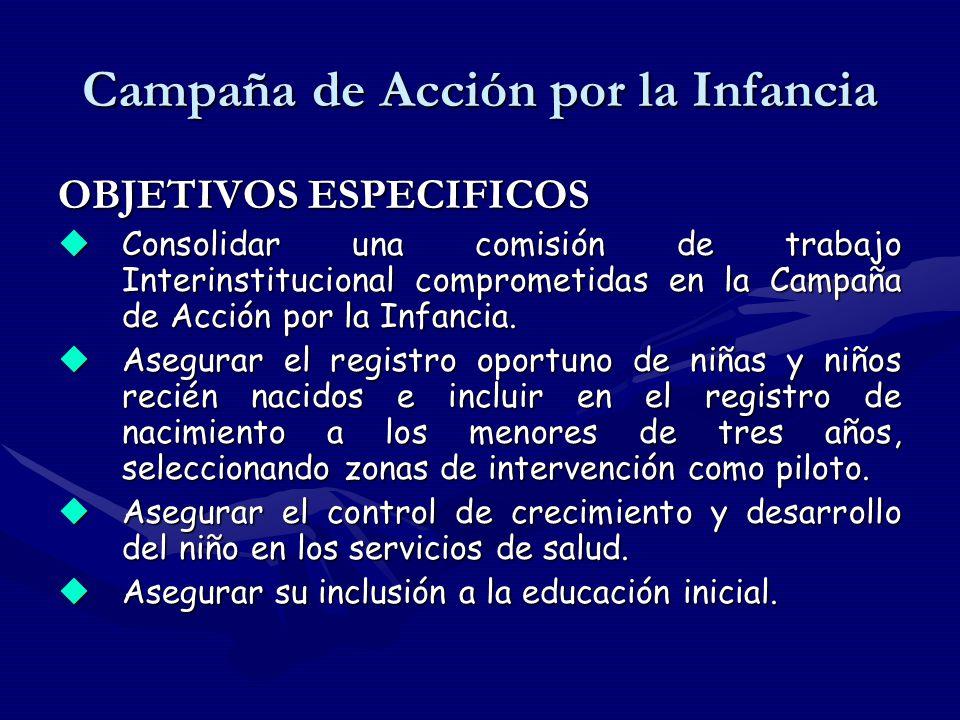 OBJETIVOS ESPECIFICOS Consolidar una comisión de trabajo Interinstitucional comprometidas en la Campaña de Acción por la Infancia.