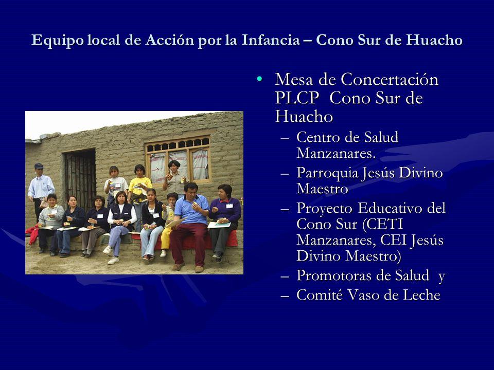 Equipo local de Acción por la Infancia – Cono Sur de Huacho Mesa de Concertación PLCP Cono Sur de Huacho –Centro de Salud Manzanares.