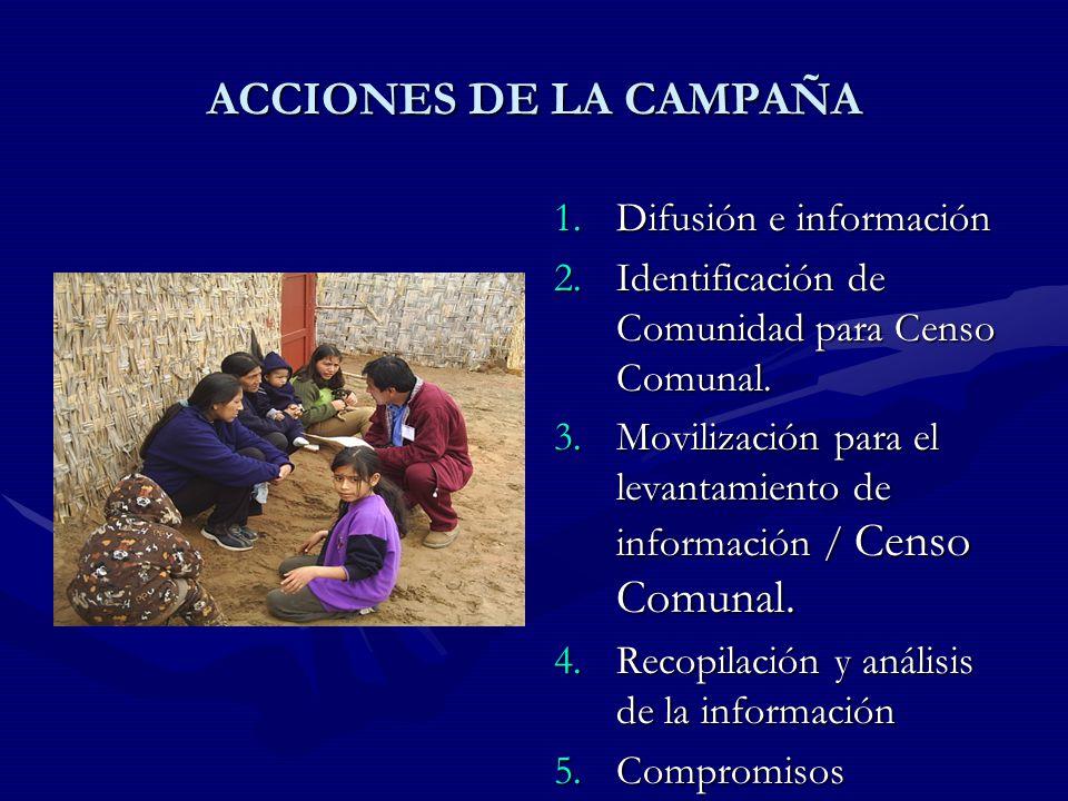 ACCIONES DE LA CAMPAÑA 1.Difusión e información 2.Identificación de Comunidad para Censo Comunal.