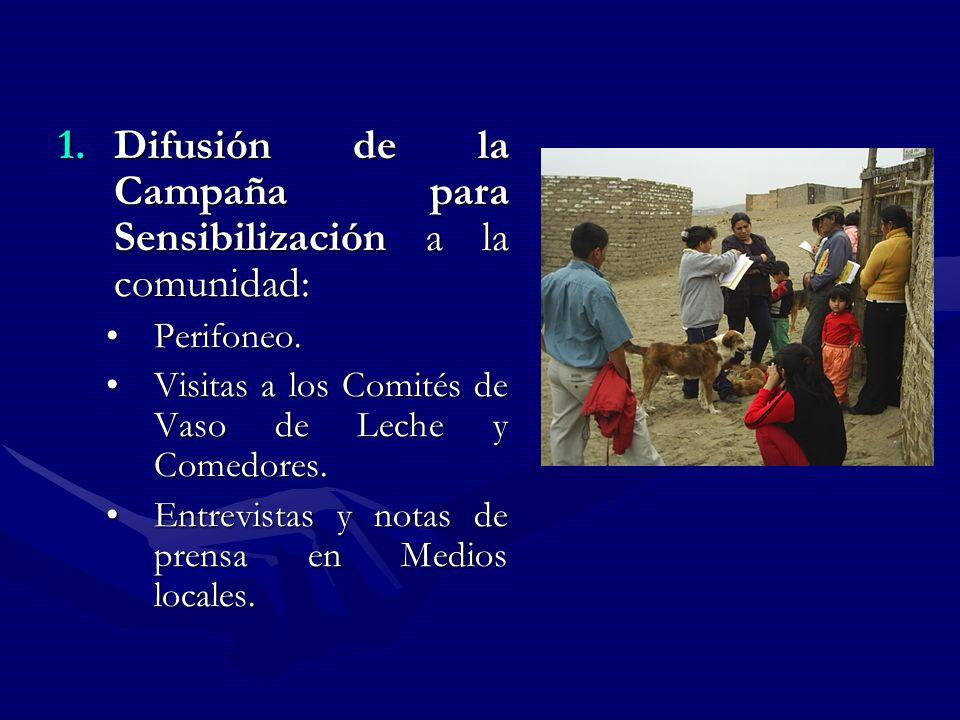 1.Difusión de la Campaña para Sensibilización a la comunidad: Perifoneo.Perifoneo.