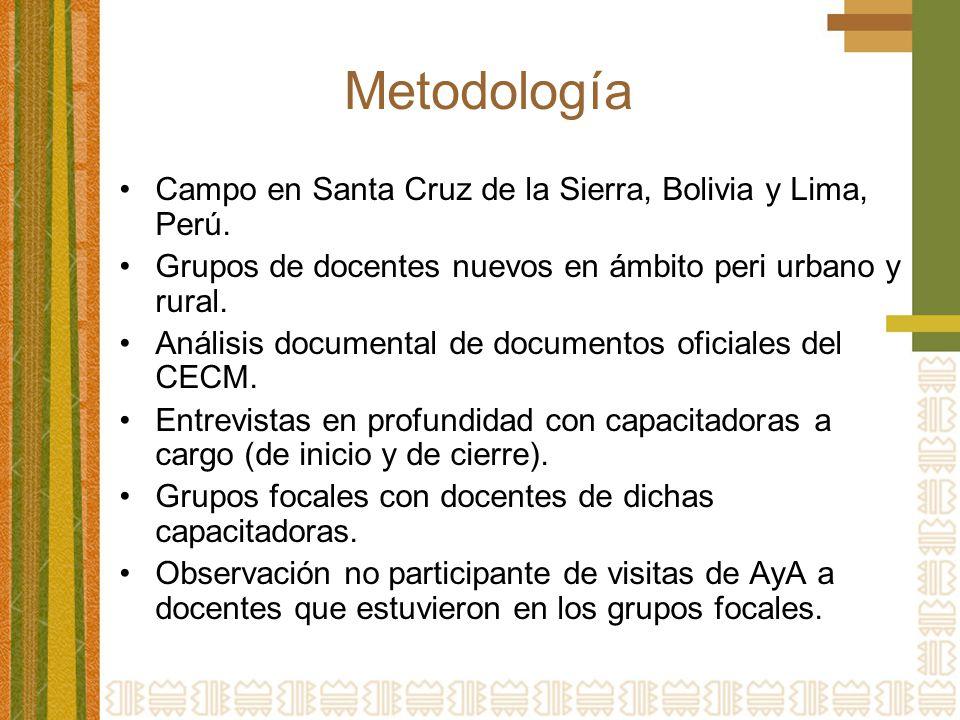 Metodología Campo en Santa Cruz de la Sierra, Bolivia y Lima, Perú. Grupos de docentes nuevos en ámbito peri urbano y rural. Análisis documental de do