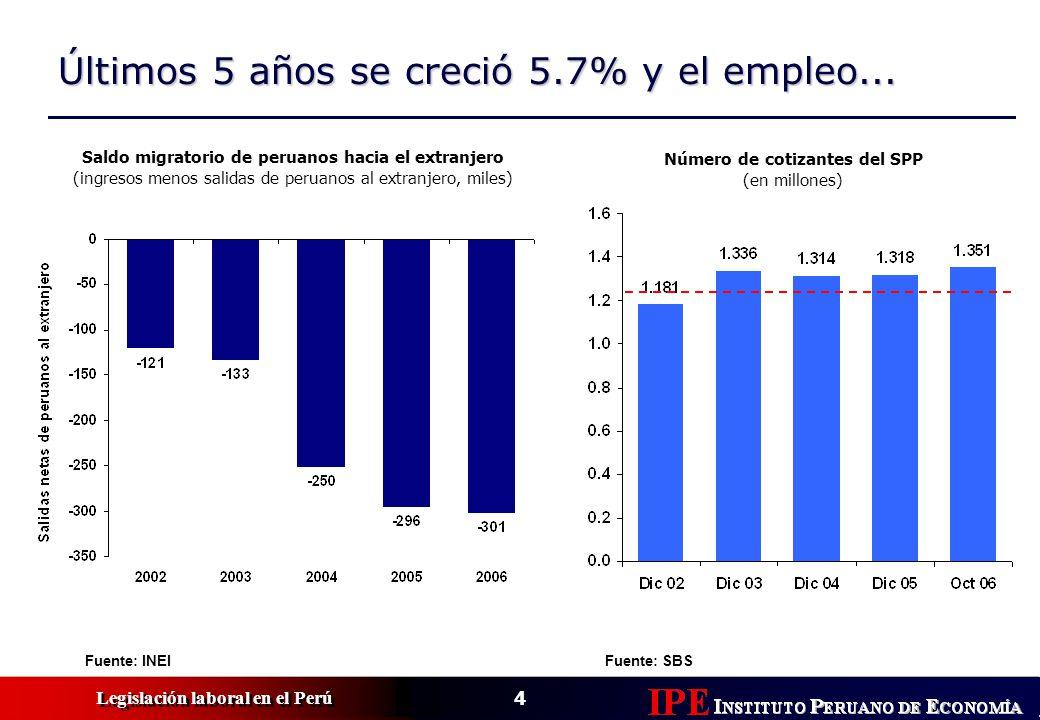 5 Legislación laboral en el Perú Elevados costos laborales Fuente: Jaramillo, M.
