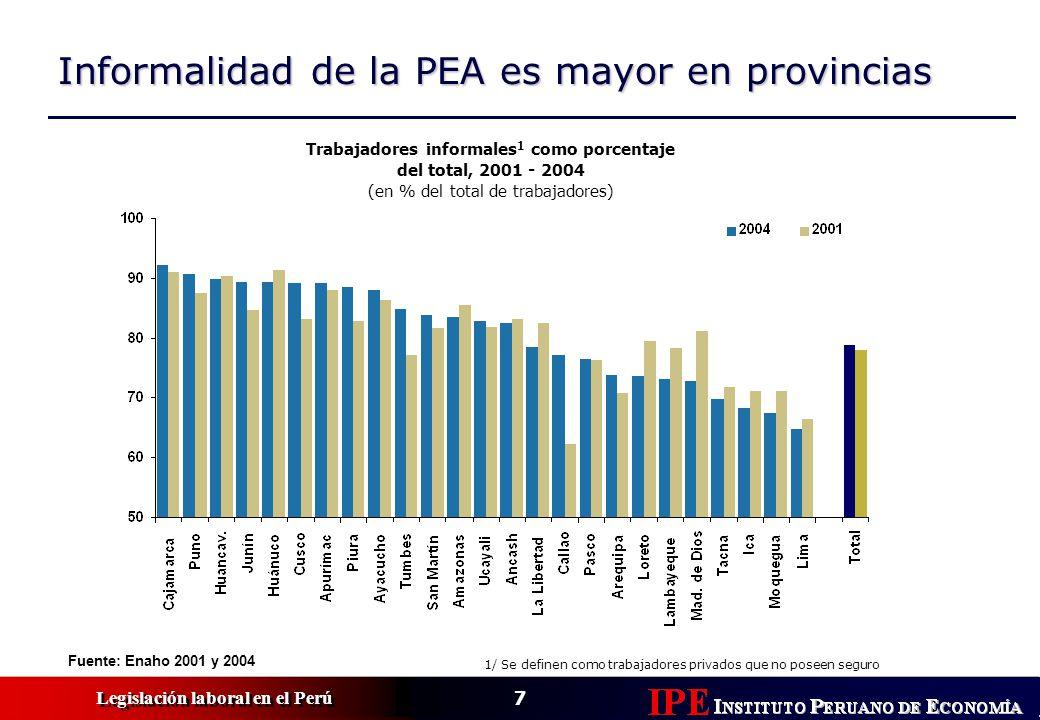7 Legislación laboral en el Perú Informalidad de la PEA es mayor en provincias Fuente: Enaho 2001 y 2004 1/ Se definen como trabajadores privados que no poseen seguro Trabajadores informales 1 como porcentaje del total, 2001 - 2004 (en % del total de trabajadores)