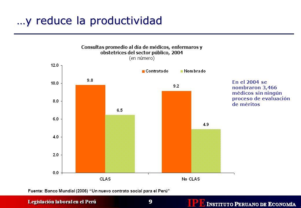 10 Legislación laboral en el Perú Empleo informal concentrado en microempresas Trabajadores formales públicos y privados, y trabajadores informales, año 2004 (en porcentaje del total) Fuente: Enaho 2004, IPE Distribución del empleo a nivel nacional según tipo de empresa 1, 2004 (en porcentaje del total) 1/ El tamaño de la empresa depende del número de trabajadores.