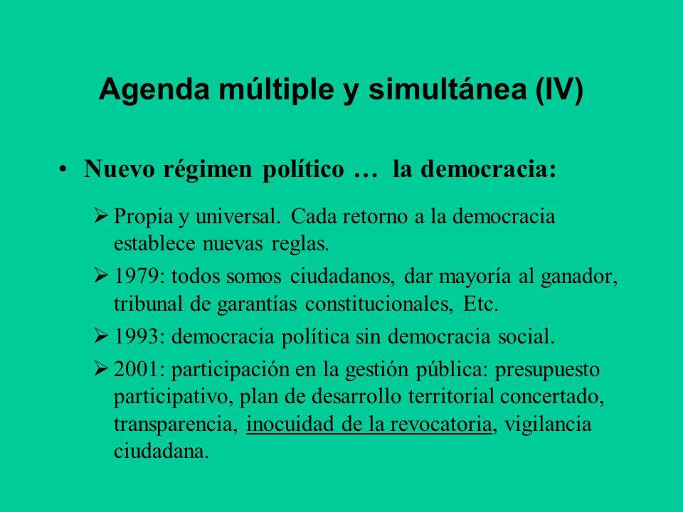 Agenda múltiple y simultánea (IV) Nuevo régimen político … la democracia: Propia y universal. Cada retorno a la democracia establece nuevas reglas. 19