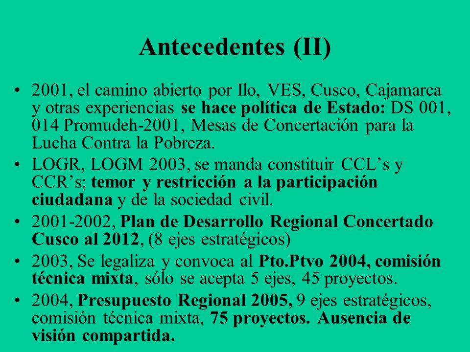 Antecedentes (II) 2001, el camino abierto por Ilo, VES, Cusco, Cajamarca y otras experiencias se hace política de Estado: DS 001, 014 Promudeh-2001, M