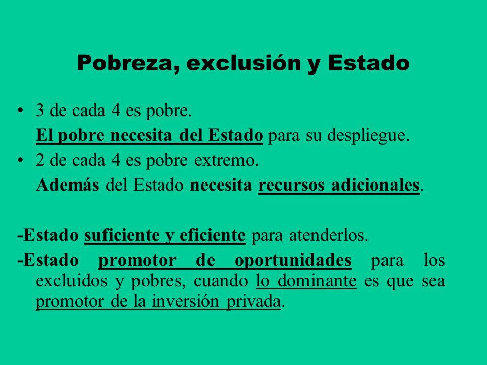 Pobreza, exclusión y Estado 3 de cada 4 es pobre. El pobre necesita del Estado para su despliegue. 2 de cada 4 es pobre extremo. Además del Estado nec