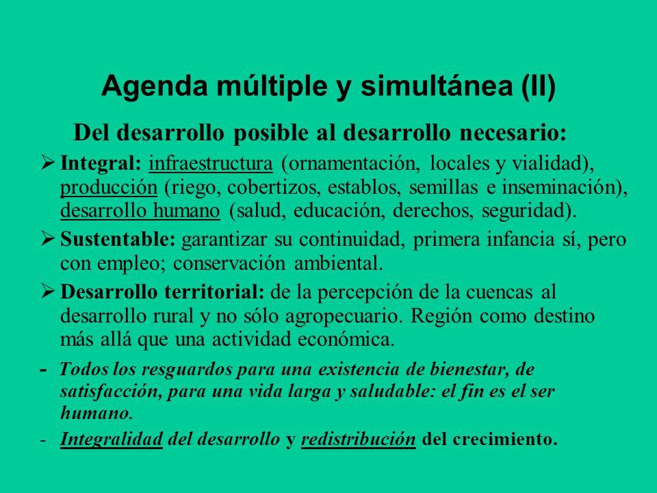 Agenda múltiple y simultánea (II) Del desarrollo posible al desarrollo necesario: Integral: infraestructura (ornamentación, locales y vialidad), produ