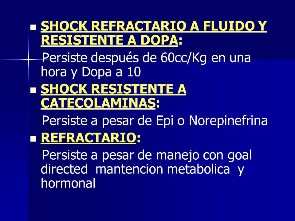 SHOCK REFRACTARIO A FLUIDO Y RESISTENTE A DOPA: Persiste después de 60cc/Kg en una hora y Dopa a 10 SHOCK RESISTENTE A CATECOLAMINAS: Persiste a pesar