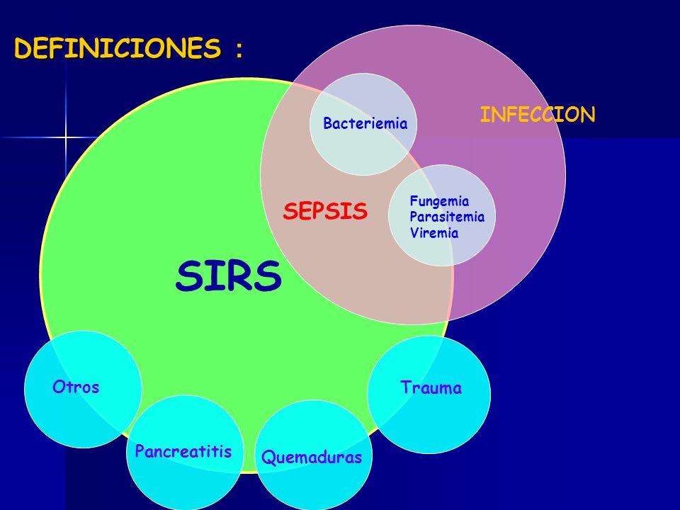 DEFINICIONES DEFINICIONES : SIRS SEPSIS INFECCION Bacteriemia Fungemia Parasitemia Viremia Otros Pancreatitis Quemaduras Trauma
