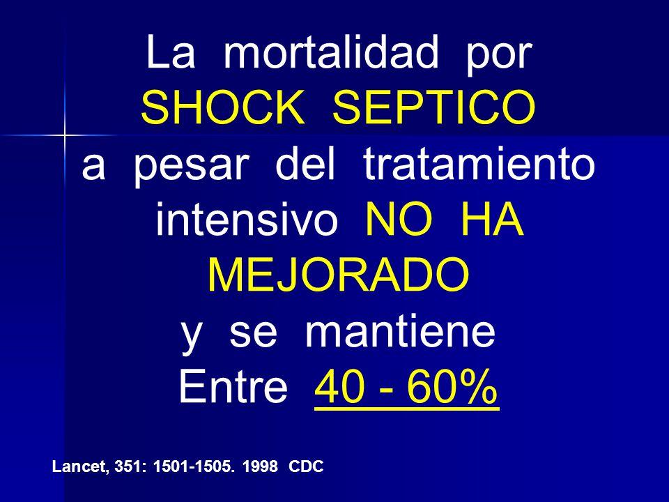La mortalidad por SHOCK SEPTICO a pesar del tratamiento intensivo NO HA MEJORADO y se mantiene Entre 40 - 60% Lancet, 351: 1501-1505. 1998 CDC