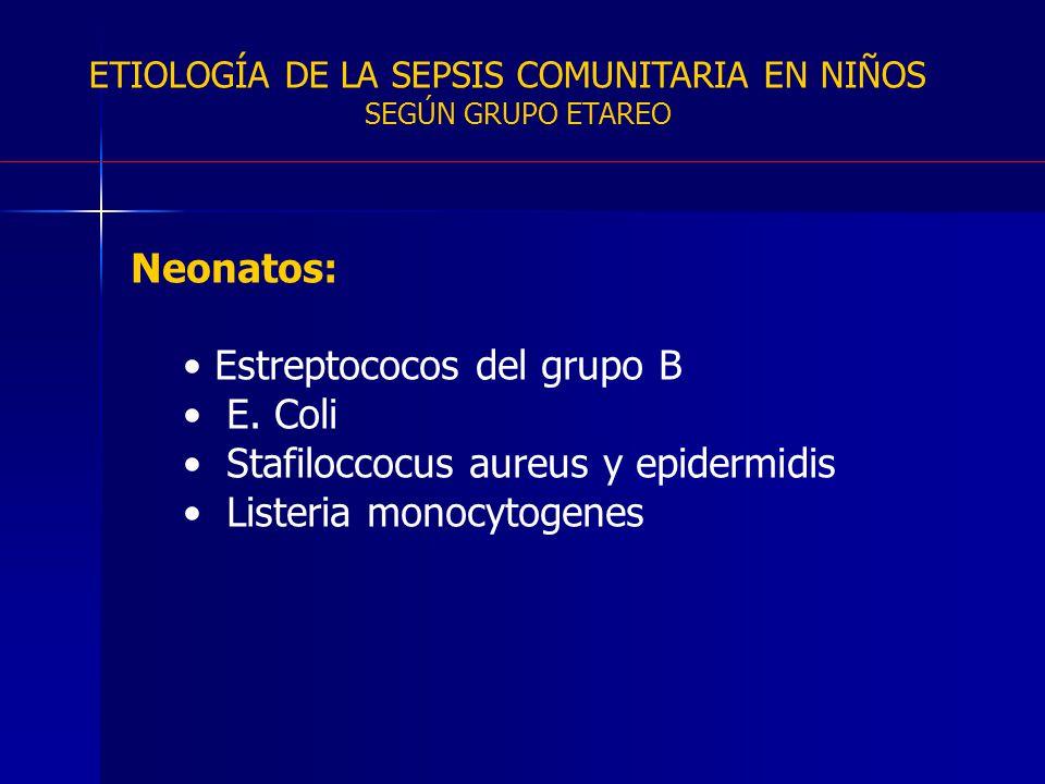 ETIOLOGÍA DE LA SEPSIS COMUNITARIA EN NIÑOS SEGÚN GRUPO ETAREO Neonatos: Estreptococos del grupo B E. Coli Stafiloccocus aureus y epidermidis Listeria