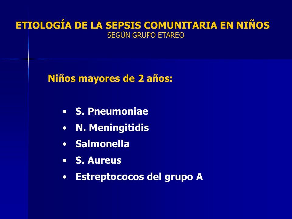 Niños mayores de 2 años: S. Pneumoniae N. Meningitidis Salmonella S. Aureus Estreptococos del grupo A ETIOLOGÍA DE LA SEPSIS COMUNITARIA EN NIÑOS SEGÚ