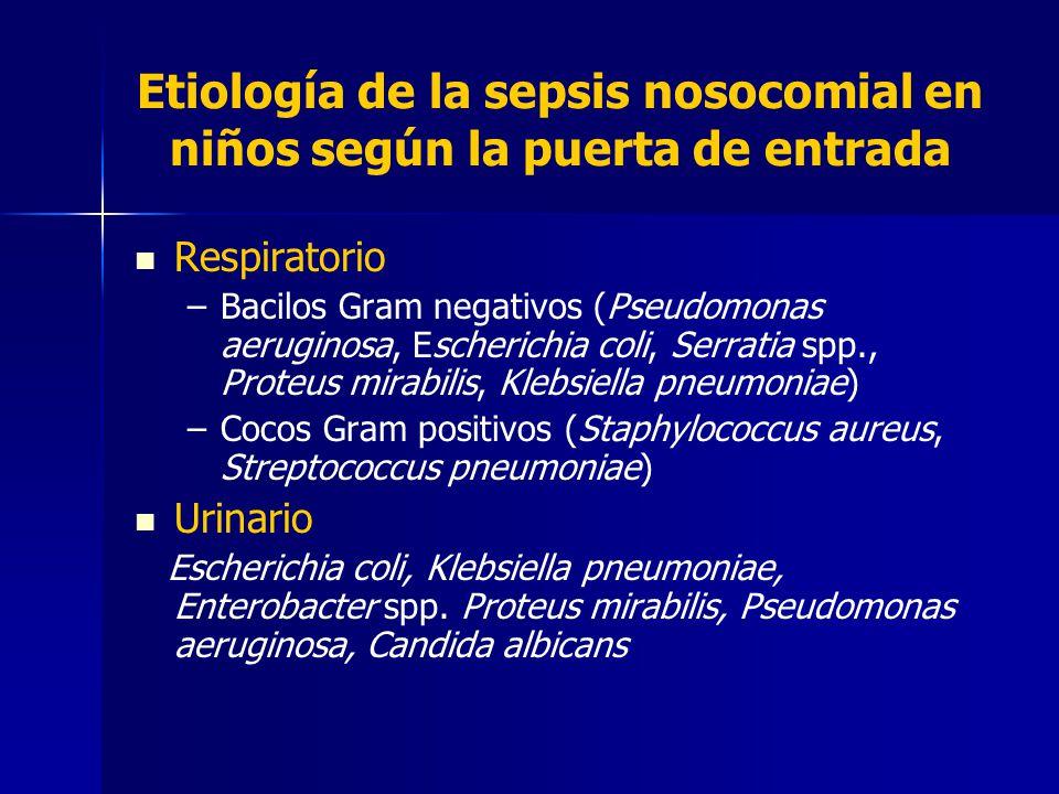 Etiología de la sepsis nosocomial en niños según la puerta de entrada Respiratorio – –Bacilos Gram negativos (Pseudomonas aeruginosa, Escherichia coli