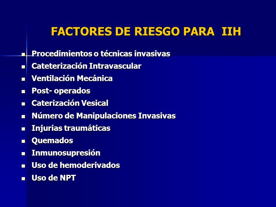 FACTORES DE RIESGO PARA IIH Procedimientos o técnicas invasivas Procedimientos o técnicas invasivas Cateterización Intravascular Cateterización Intrav