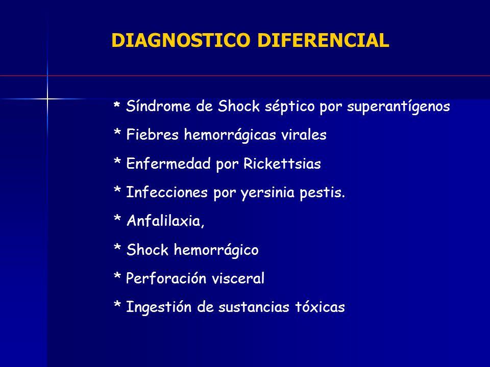 DIAGNOSTICO DIFERENCIAL * Síndrome de Shock séptico por superantígenos * Fiebres hemorrágicas virales * Enfermedad por Rickettsias * Infecciones por y