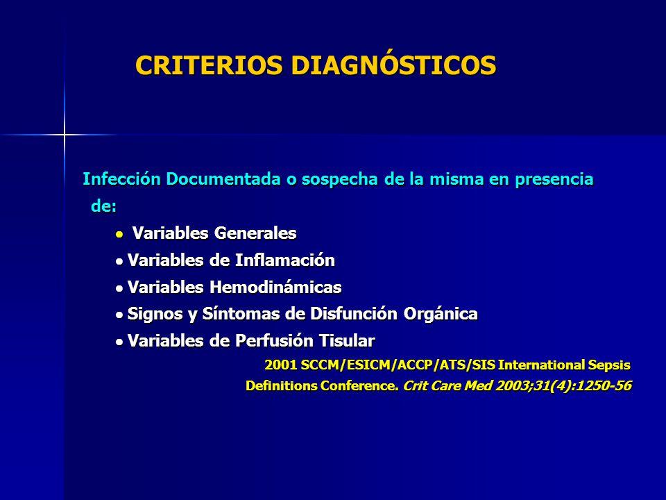Infección Documentada o sospecha de la misma en presencia Infección Documentada o sospecha de la misma en presencia de: de: Variables Generales Variab