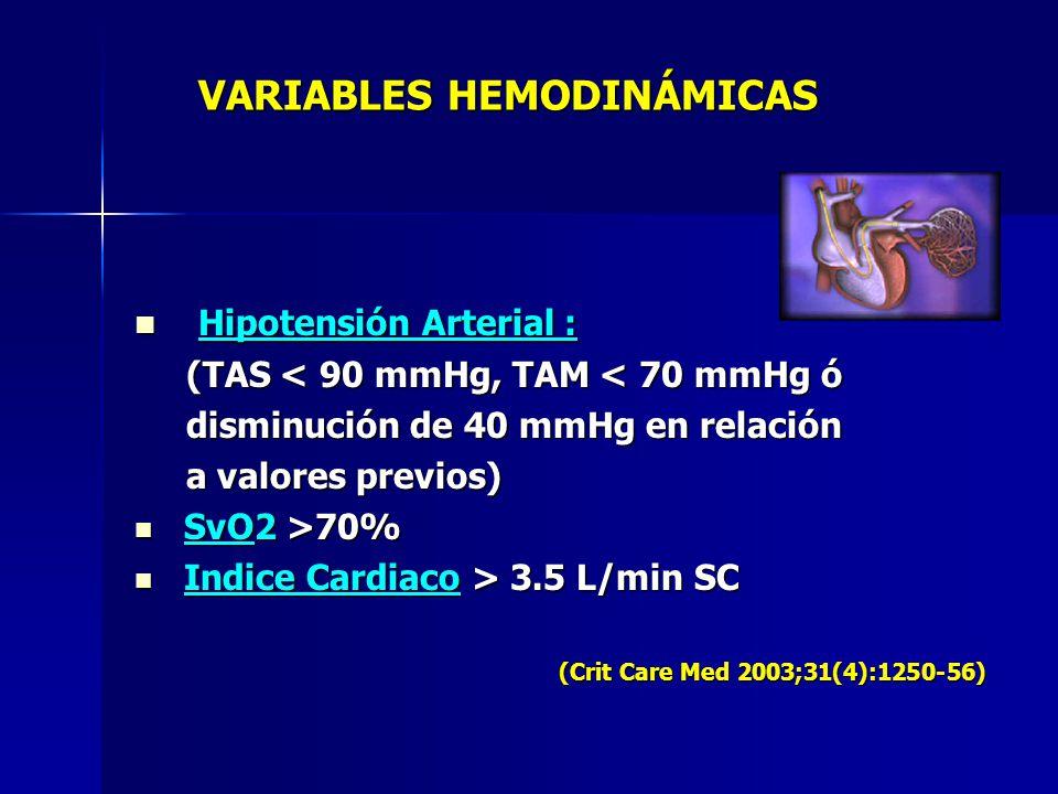 Hipotensión Arterial : Hipotensión Arterial : (TAS < 90 mmHg, TAM < 70 mmHg ó (TAS < 90 mmHg, TAM < 70 mmHg ó disminución de 40 mmHg en relación dismi