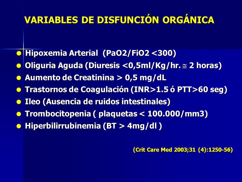 Hipoxemia Arterial (PaO2/FiO2 <300) Hipoxemia Arterial (PaO2/FiO2 <300) Oliguria Aguda (Diuresis <0,5ml/Kg/hr. 2 horas) Oliguria Aguda (Diuresis <0,5m
