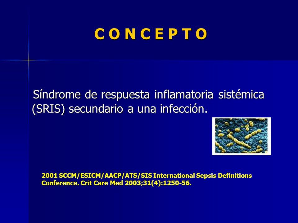 Leucocitosis (Contaje > 12.000 cél /ml³) Leucocitosis (Contaje > 12.000 cél /ml³) Leucopenia (Contaje < 4.000 cél /mL³) Leucopenia (Contaje < 4.000 cél /mL³) GB Normal con > 10% de formas inmaduras GB Normal con > 10% de formas inmaduras Proteína C Reactiva en Plasma > 2 DS/lo normal Proteína C Reactiva en Plasma > 2 DS/lo normal Procalcitonina en plasma > 2 DS/ lo normal Procalcitonina en plasma > 2 DS/ lo normal (Crit Care Med 2003;31(4):1250-56) (Crit Care Med 2003;31(4):1250-56) VARIABLES DE INFLAMACIÓN