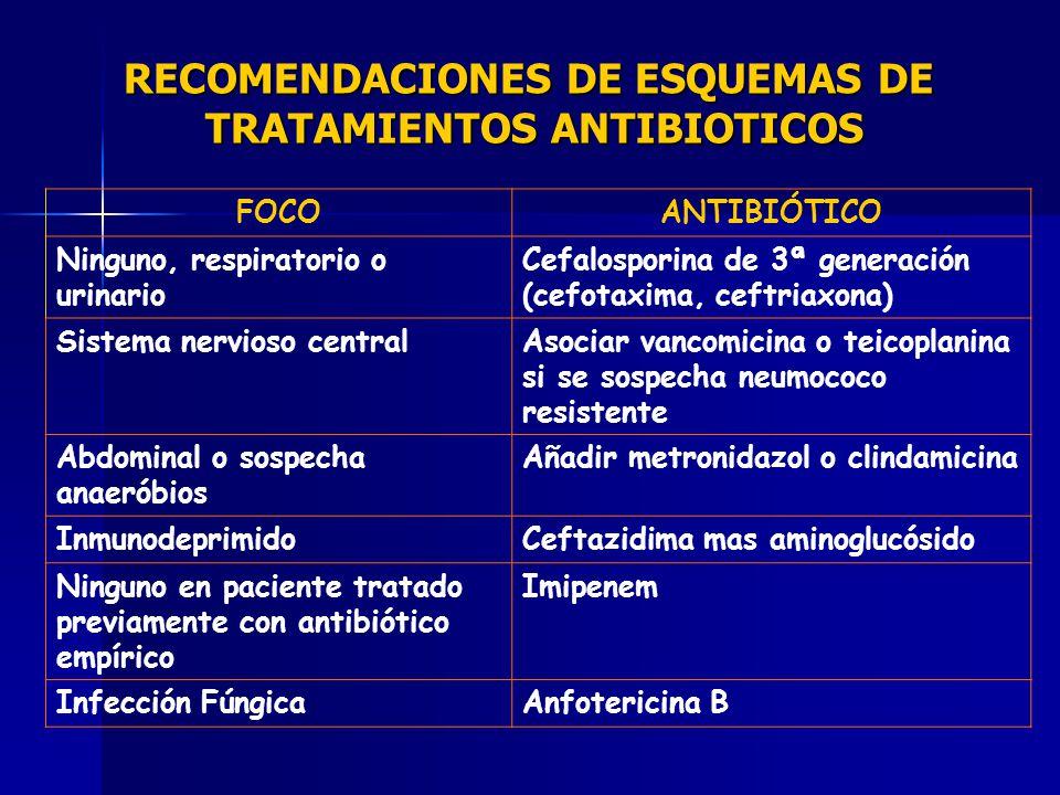 RECOMENDACIONES DE ESQUEMAS DE TRATAMIENTOS ANTIBIOTICOS FOCOANTIBIÓTICO Ninguno, respiratorio o urinario Cefalosporina de 3ª generación (cefotaxima,
