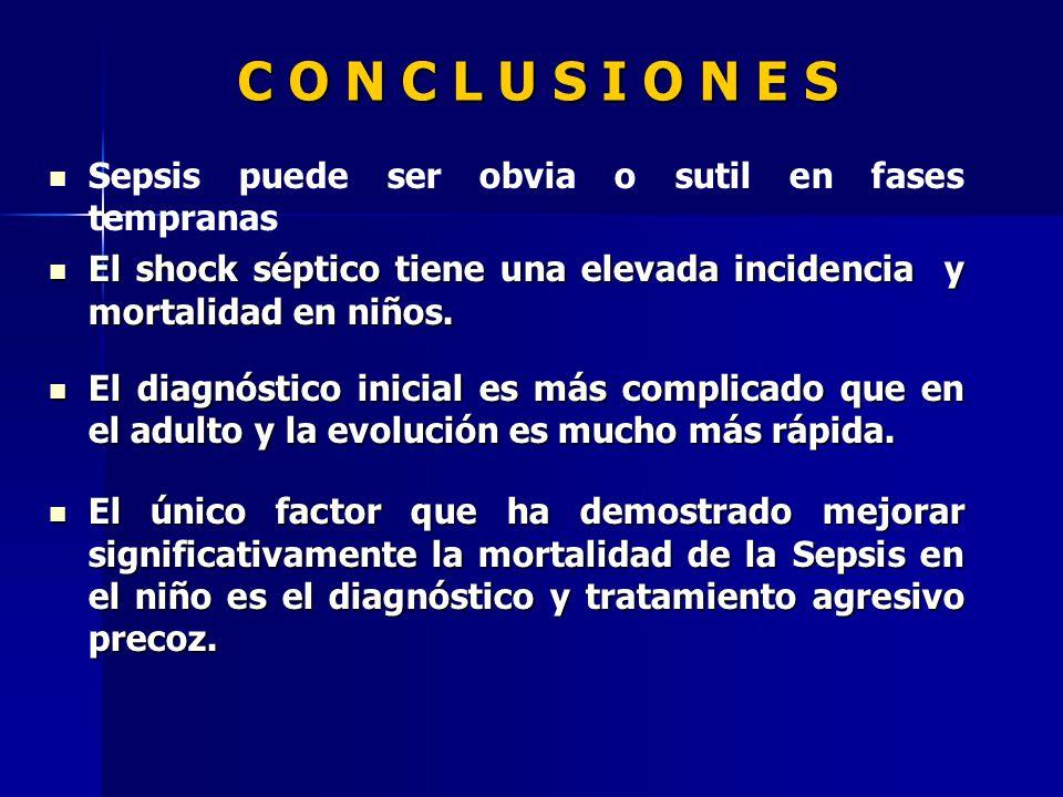 C O N C L U S I O N E S Sepsis puede ser obvia o sutil en fases tempranas El shock séptico tiene una elevada incidencia y mortalidad en niños. El shoc