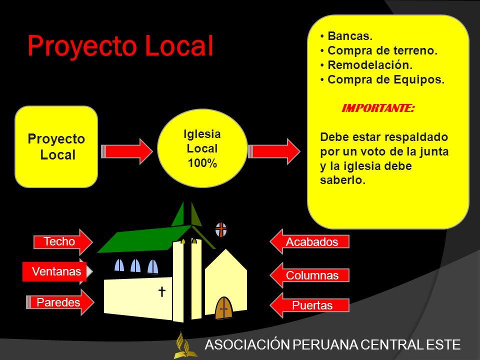 Proyecto Local Proyecto Local Iglesia Local 100% Bancas. Compra de terreno. Remodelación. Compra de Equipos. IMPORTANTE: Debe estar respaldado por un